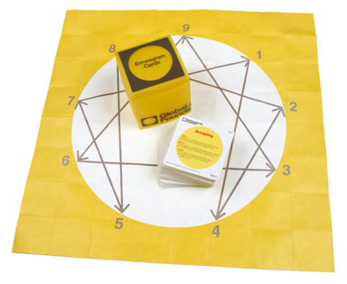 Enneagram cards with map