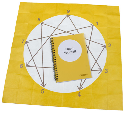 Enneagram map and book